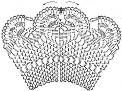 Воротнички, связанные крючком