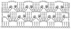 Вязание крючком. Урок 10. Пико