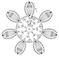 Цветик-семицветик из пышных столбиков