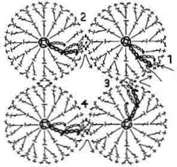 Кофточка Геометрия