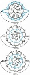 Вязаные кольца