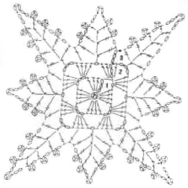 Шаль Квадратные снежинки