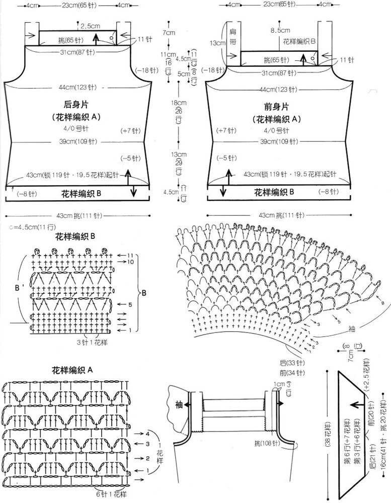 размеры и расчет вязания,