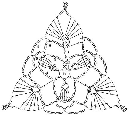 Треугольне мотивы крючком со схемами. Треугольный мотив с попкорном крючком. Шарф