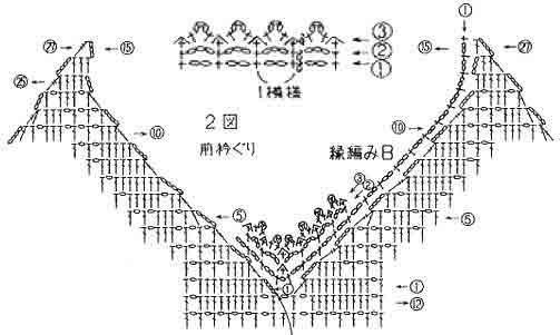 Филейное вязание от горловины 72