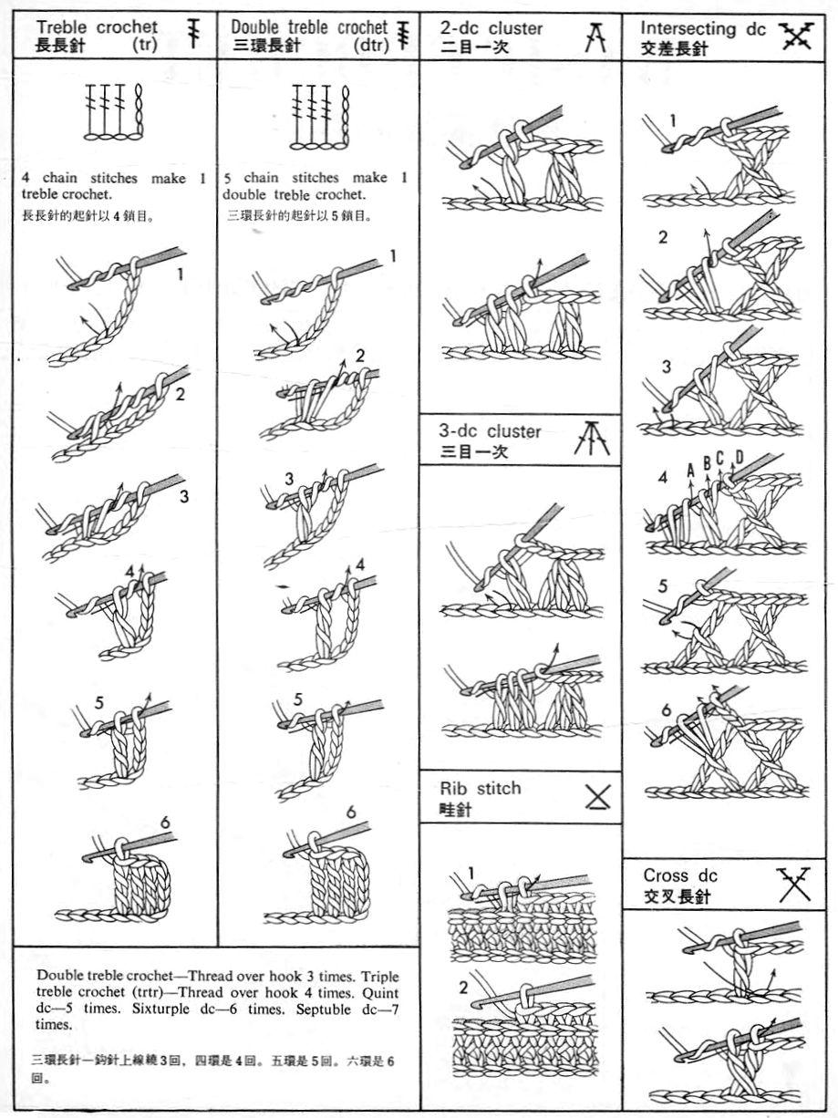 схемы вязания обозначения спицами
