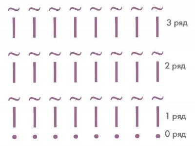Тунисское вязание - Инструменты и простой столбик