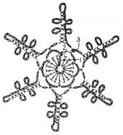 Снежинка с острыми лучиками
