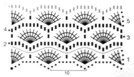Узор Волнистые веерочки