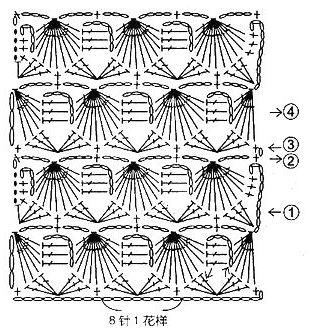 Гипюровый узор