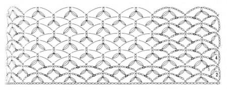 Ажурный сетчатый узор с пышными столбиками