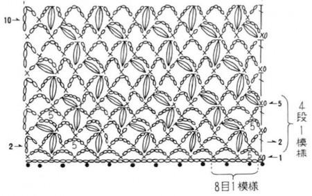 Ажурный узор Пышные столбики на сетке