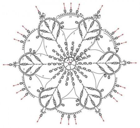 Мотив со сложными листиками