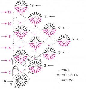 uzor-dlja-shali-iz-kruzhochkov-the-crochet-pattern-for-the-shawl-of-circles2.jpg