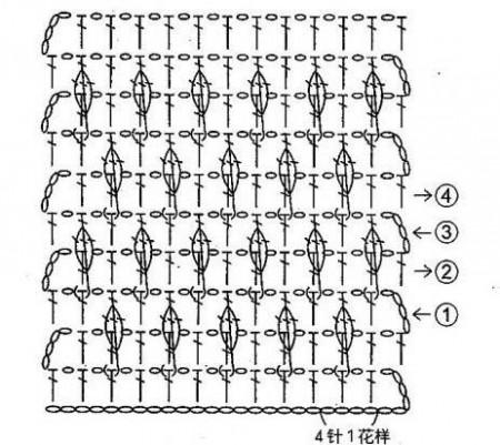 Узор Сложные шишечки на филейной сетке
