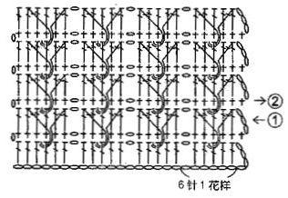 Узор Косички из рельефных столбиков