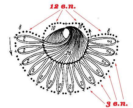 vjazanie-na-vilke.-motiv-rakushka-2-variant-hairpin-lace_.-shell-motif-option-22_.jpg