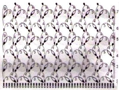 Ажурная сеточка с пышными столбиками