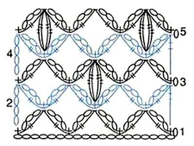 Ажурный узор Двойная сеточка с шишечками