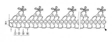 Кайма Уголки с цветочками