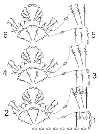 Ажурный узор со сложными столбиками