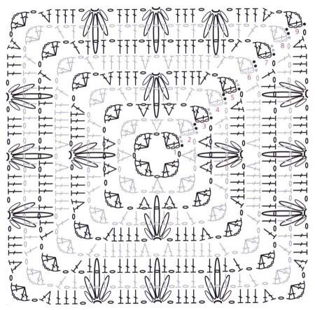 Квадратный мотив Гусиные лапки, 1 часть
