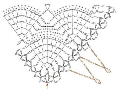 Узор для шали с соломоновыми петлями