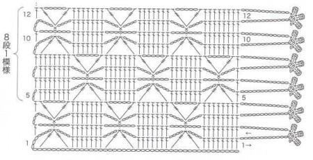 Узор Паучки и квадраты