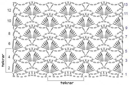 Узор Веерочки из разновысоких столбиков