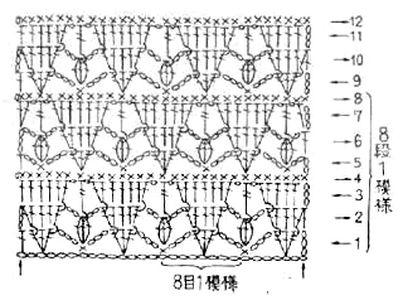 Узор Треугольники с рельефными столбиками