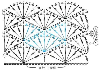 Узор Веерочки из длинных столбиков