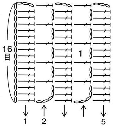 Квадратик из 5-ти рядов