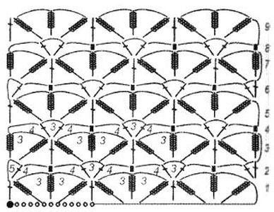 Ажурный узор с двойными столбиками