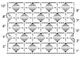 Ажурный узор с разбором схемы