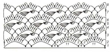 Ажурный узор Диагональные колокольчики