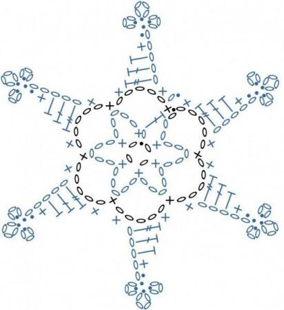 Снежинка с разновысокими столбиками