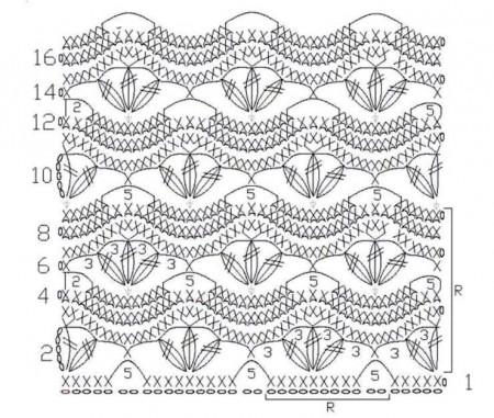 Волнистый узор с трилистниками