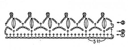 Зубчатая кайма с пышными столбиками