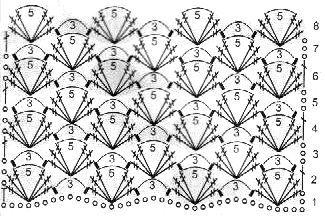 Узор Ажурные веерочки