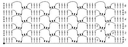 Ажурный узор с плотными полосками