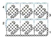Ажурный узор Сеточка с квадратиками