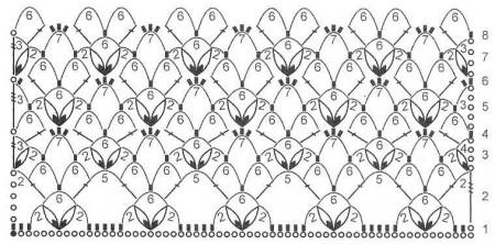 Ажурный сетчатый узор с пышными столбиками 2