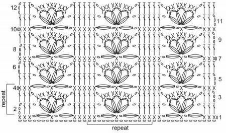 Узор Полоски из пышных цветочков
