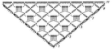 Узор Соломоновы петли и квадратики