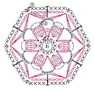 Разноцветный мотив с объемным цветочком