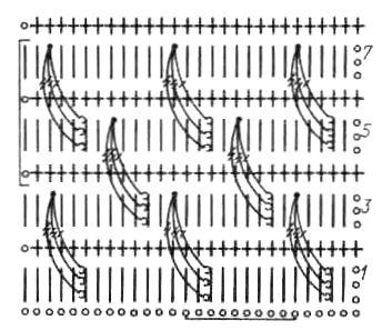 Узор Диагональные шишечки