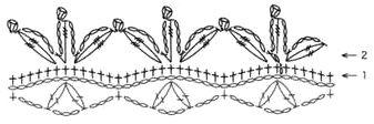 Кайма Королевские лилии