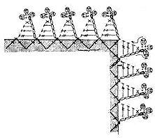 Кайма Треугольники с тройным пико