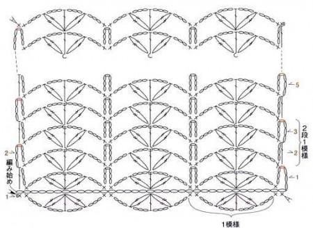 Ажурный узор Вертикальные полоски
