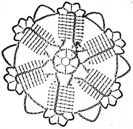 Цветочный мотив с плотными лепестками